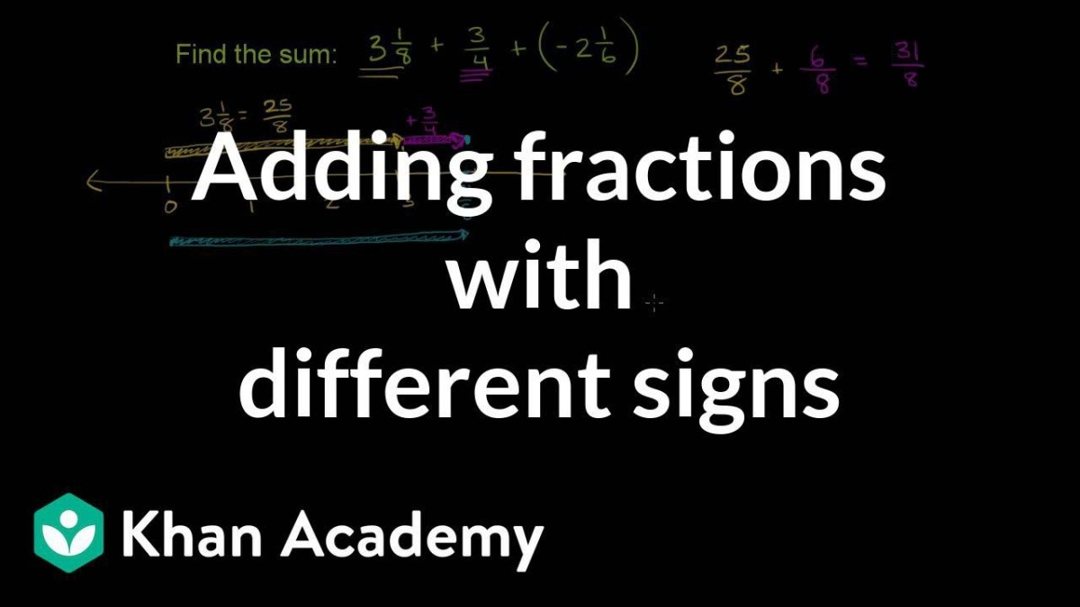 Adding Fractions With Different Signs Video