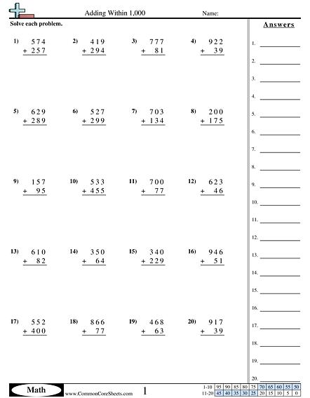 Adding Within   Worksheet