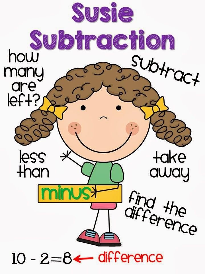 Addition And Subtraction Anchor Charts  Freebie