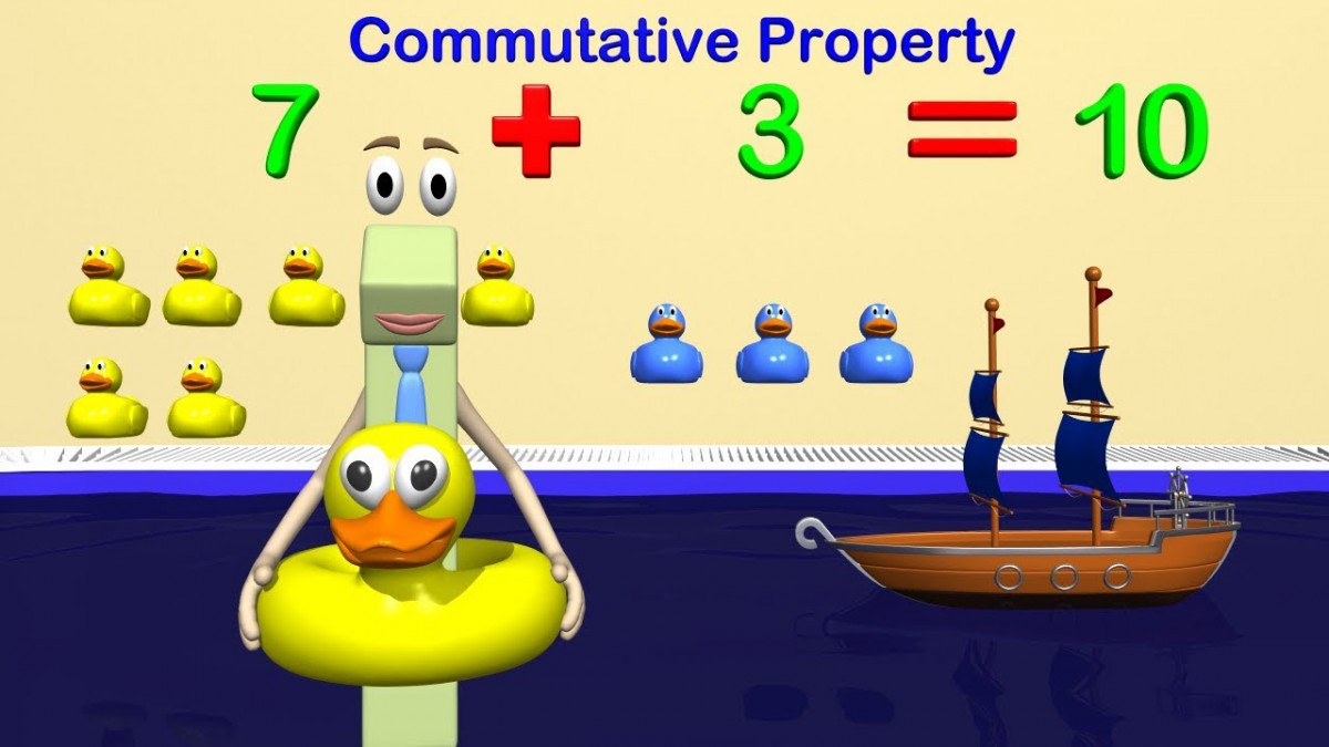 Addition And Subtraction Strategies St Grade Math