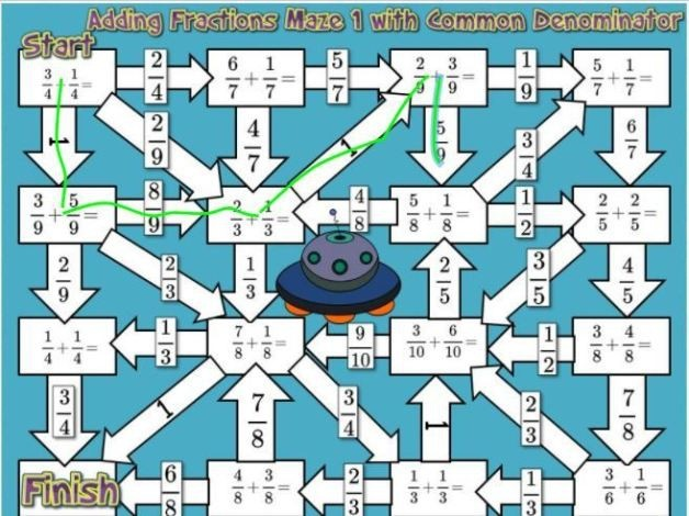 Awesome Activities For Adding And Subtracting Fractions With