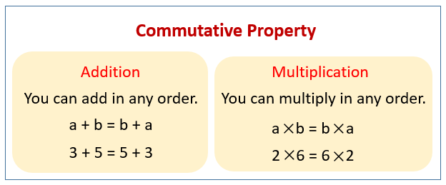 Commutative Property Of Addition And Multiplication Examples
