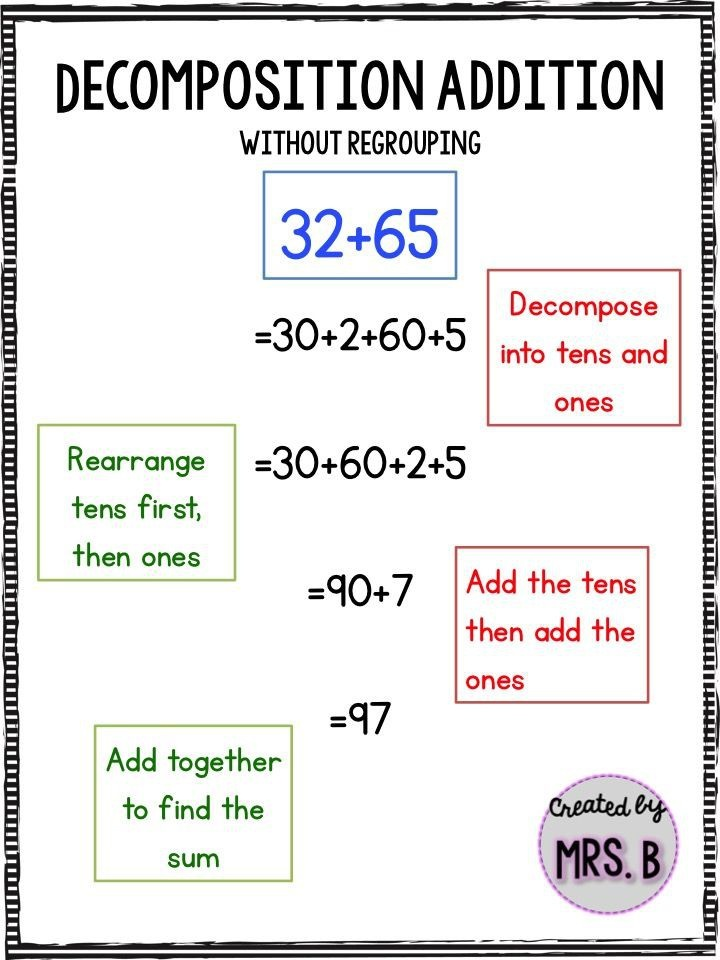 Decomposing Numbers Decomposition Addition Pack