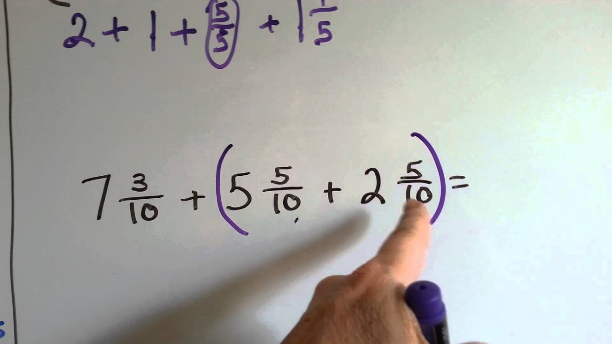 Grade  Math   Fractions And Properties Of Addition