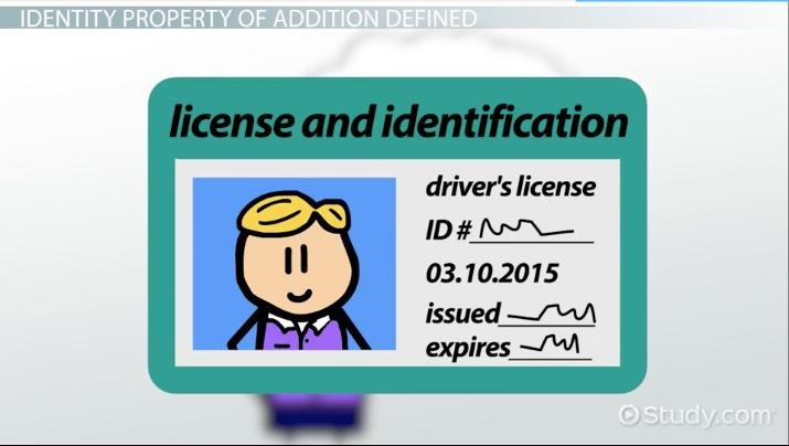Identity Property Of Addition Definition   Example