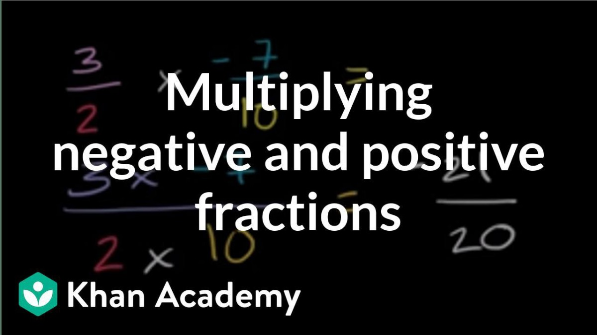 Multiplying Positive And Negative Fractions Video