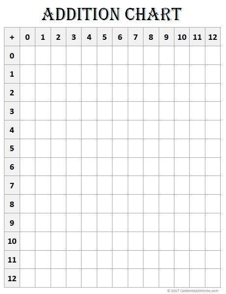 Printable Blank Addition Chart