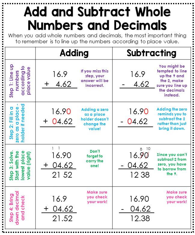 Th Grade Math Posters