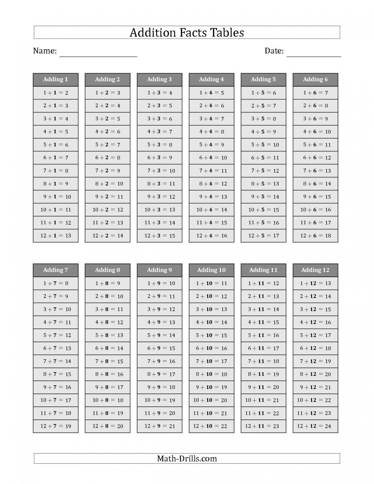 The Addition Facts Tables In Gray  To  Math Worksheet From The