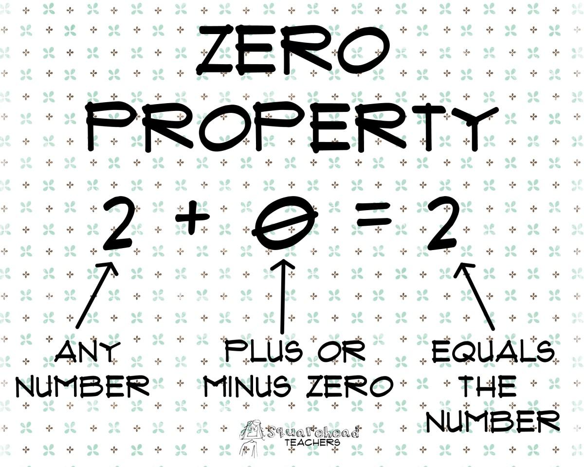 Zero Property